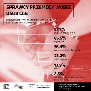 info_wykresy_3